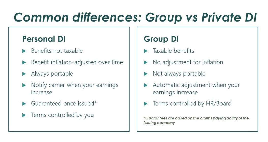 Group Vs Private DI