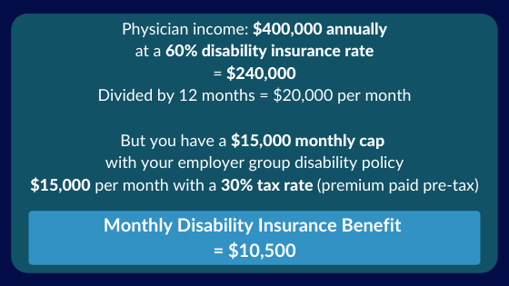 Is my group disability insurance enough blog ex