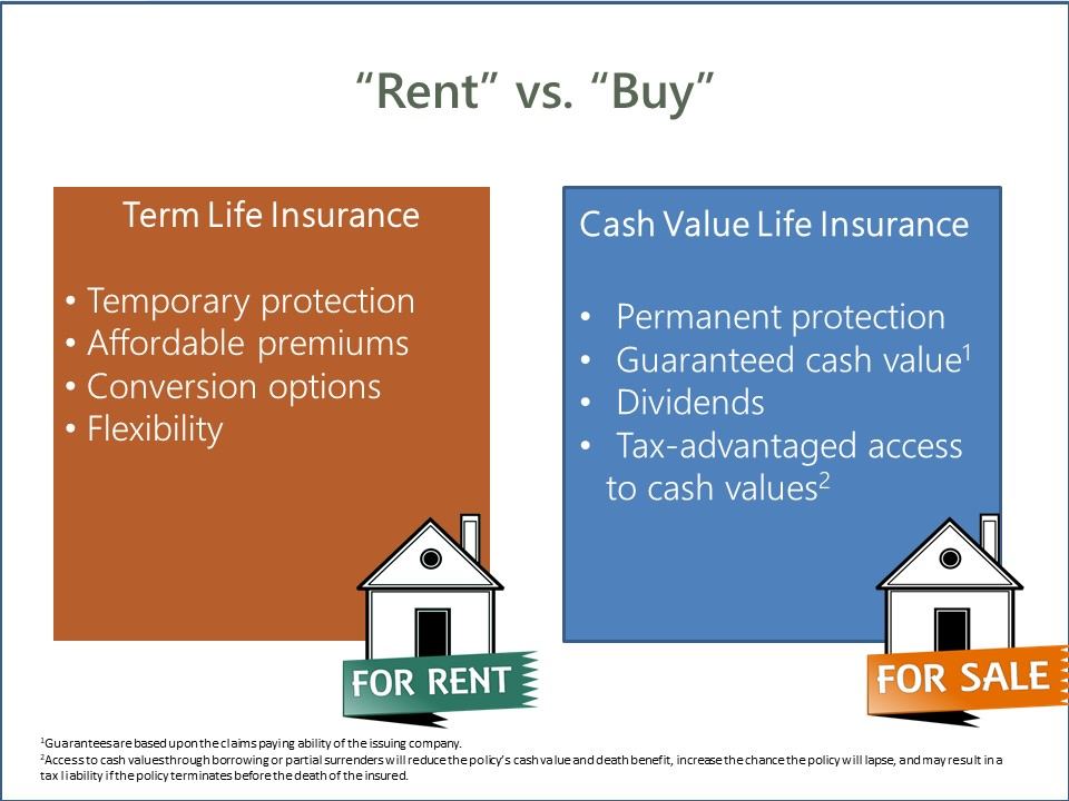 rent vs buy image